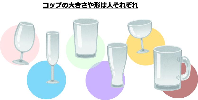 コップの大きさや形は人それぞれ