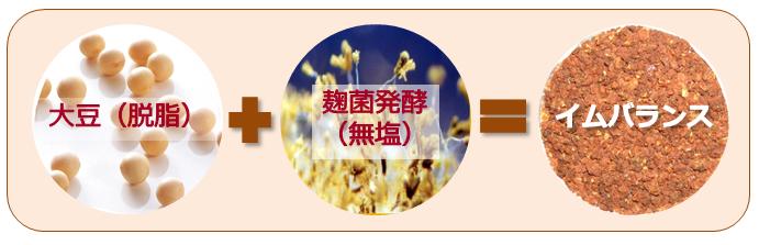 イムバランスは、脱脂大豆を麹菌で発酵させることで作られます。